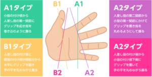 4スタンスの掌の意識